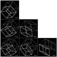 2-dimensional projections of a 4-dimensional cube
