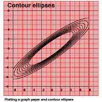 Graph paper and contour ellipses